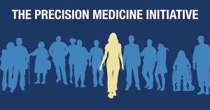 Borrowed from this infographic: http://www.nih.gov/precisionmedicine/infographic-printable.pdf