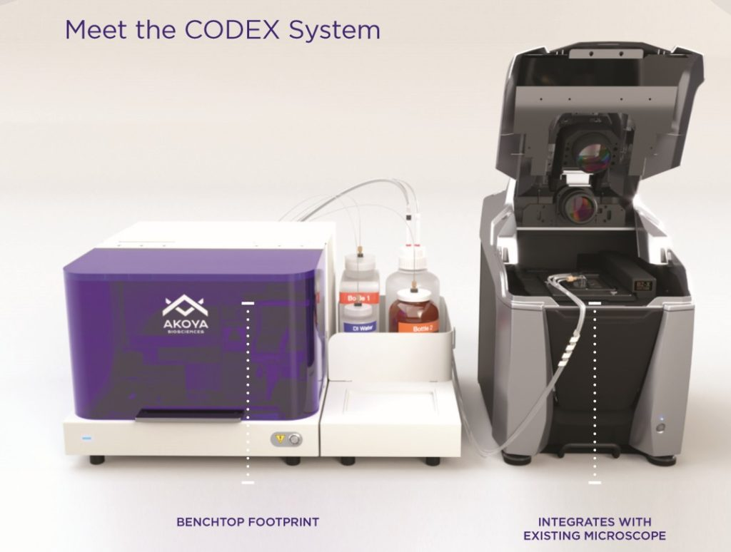 The Akoya CODEX fluidics system on left