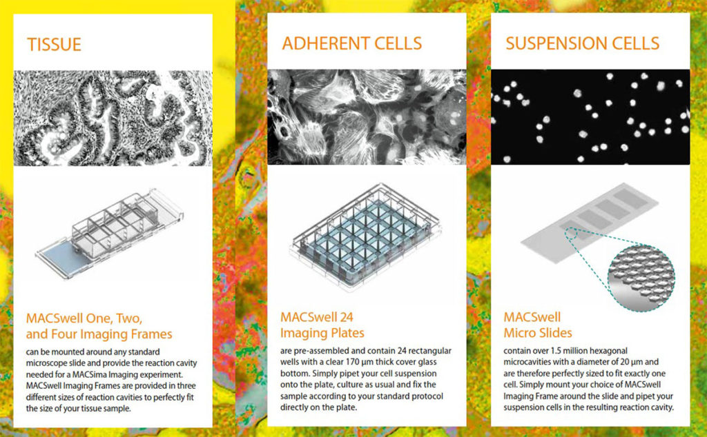 Special consumables for the MACsima system for imaging slides and suspension cells