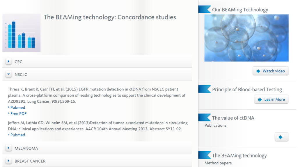 BEAMing technology concordance studies